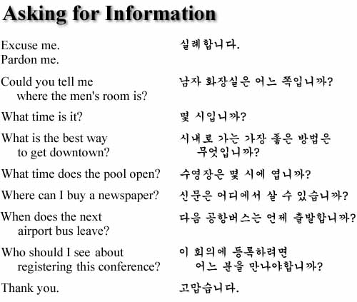 how to read korean language